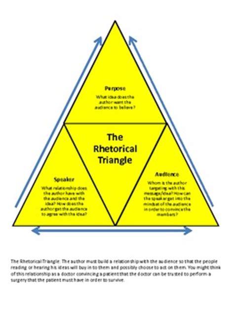 Rhetorical Analysis Essay: Nerd Recipe Homework Lab